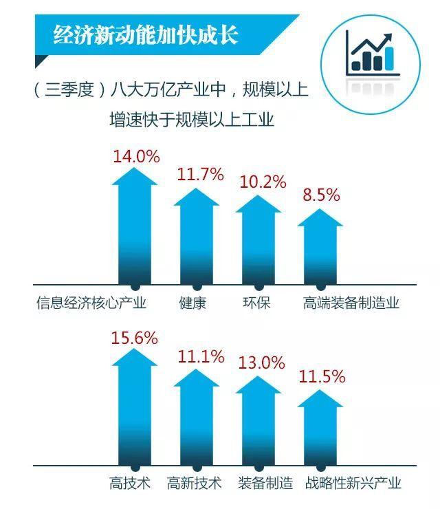 浙江第三季度人均gdp_2018浙江省11个城市的人均GDP排行,看看哪个城市的人最有钱