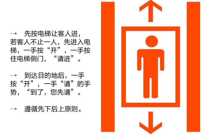 """機關單位,會議、宴請、合影座位安排的""""潛規則""""(超實用)"""