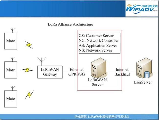 """全球物联网发展达""""临界点"""" 中国预备扩大物联网部署规模"""