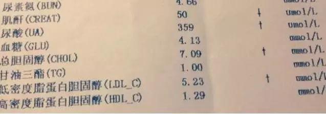 尿酸高严重吗,吃什么可以降尿酸?