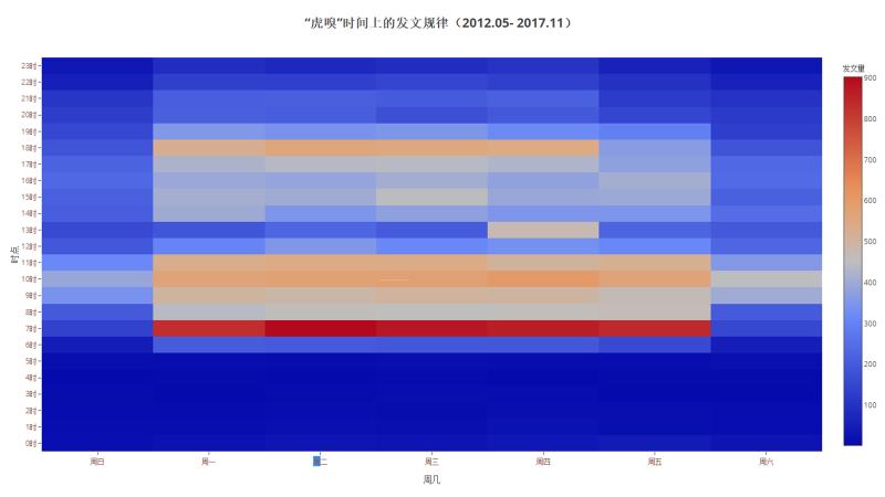以虎嗅网4W+文章的文本挖掘为例,展现数据分析的一整套流程-互联网增长官
