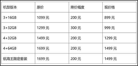 魅蓝Note6降价后卖到了英国 销量增1000%厉害了