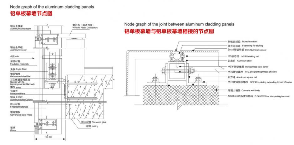 铝单板幕墙节点图