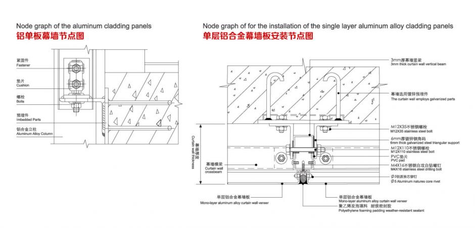 冲孔铝单板安装结构图