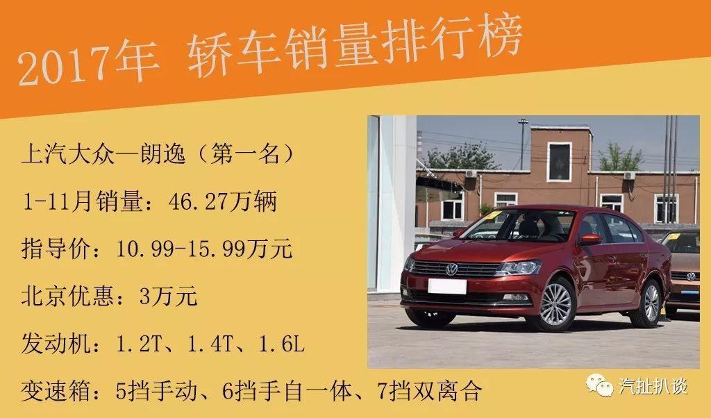 春节前热销车行情调查 现在正是购车好时节?