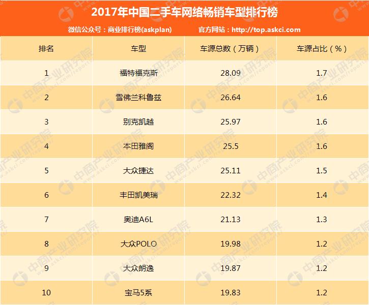 网络热销产品排行榜_原创2021上半年热销MPV投诉指数排行:自主品牌霸榜