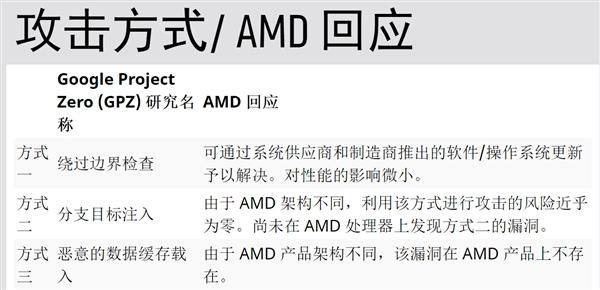 微软公布CPU漏洞修复性能结论:4代酷睿+Win7受伤最深的照片 - 3