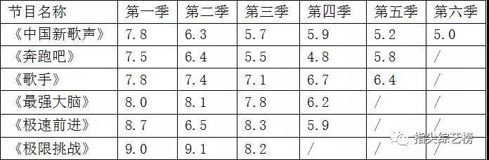 2017中国电视综艺的三种状态:焦虑、思变、摸索