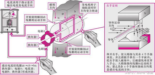 了解发电机的工作原理_柴油发电机组价格大全