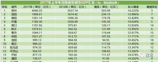 2009人均gdp_京津冀发展报告2018:三地人均GDP连续10年上涨