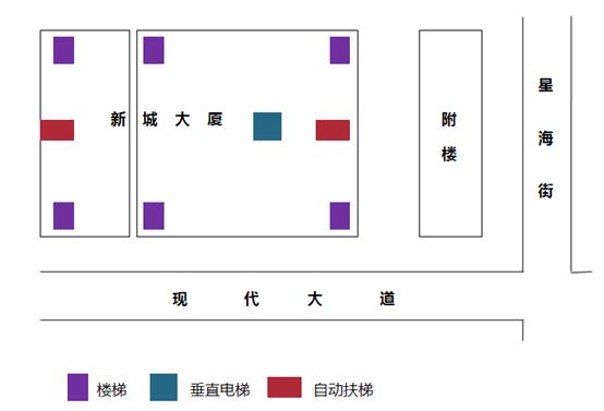 社区商业案例分析:苏州新城邻里中心