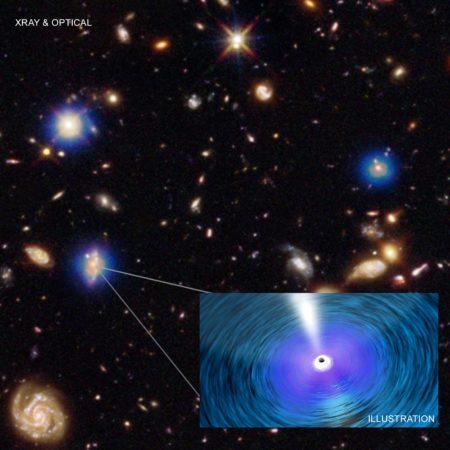 超大质量黑洞再打破规则,成长速度超越宿主星系中的恒星
