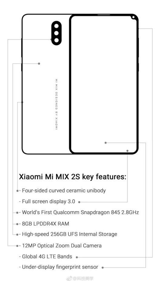 小米MIX2S真机曝光:竟是屏下指纹的照片 - 3