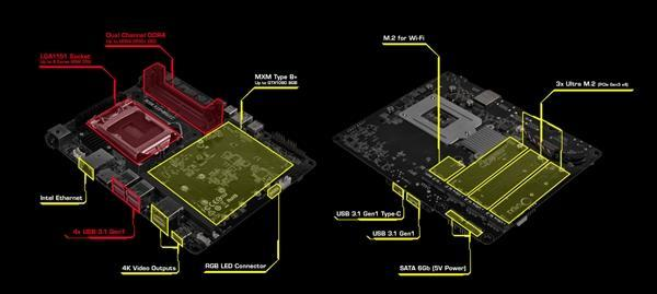 华擎推最强STX迷你机:八代酷睿+GTX1080/RX580的照片 - 2