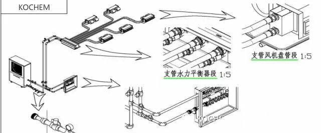 空气能热泵采暖系统有什么组成呢?(图2)