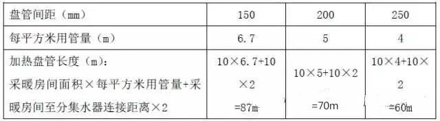 空气能热泵采暖系统有什么组成呢?(图10)