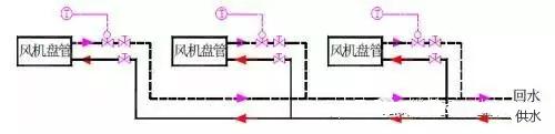 空气能热泵采暖系统有什么组成呢?(图5)