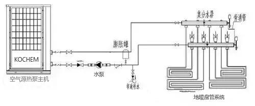 空气能热泵采暖系统有什么组成呢?(图6)