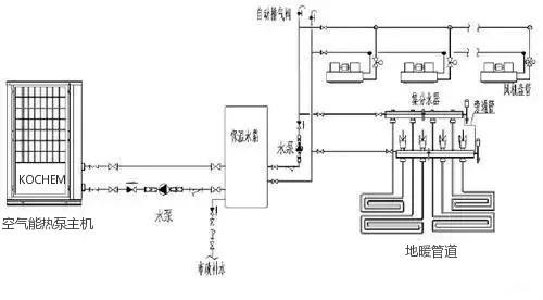 空气能热泵采暖系统有什么组成呢?(图9)