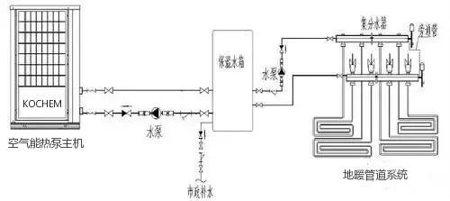 空气能热泵采暖系统有什么组成呢?(图7)