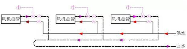 空气能热泵采暖系统有什么组成呢?(图4)