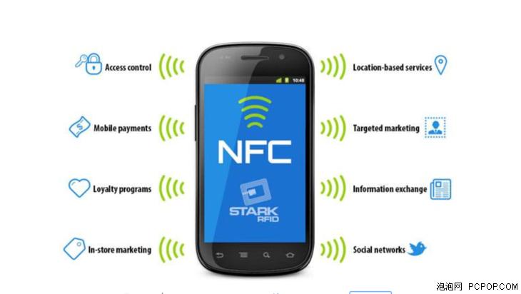 不止刷公交卡那么简单!小米6 NFC实用功能盘点的照片 - 2