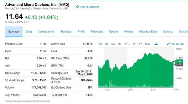 AMD漏洞被公开 Linux之父愤怒回应的照片 - 3