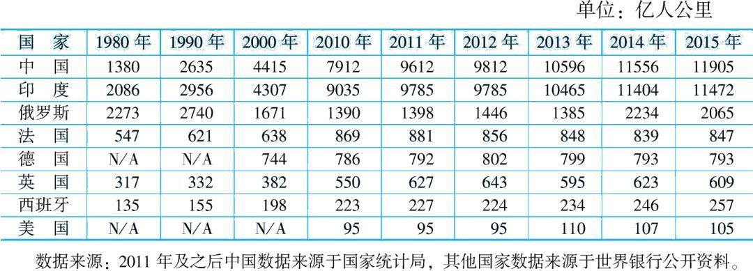 2012中国各省份人口_中国计量学院录取情况介绍
