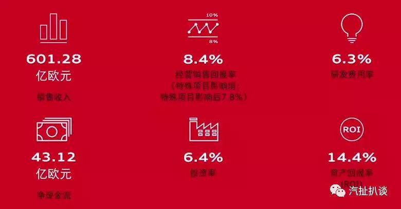 奥迪公布2017年数据情况 将在中国市场发布16款新车
