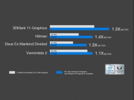 驰为进军迷你PC:Intel/AMD合体神U的照片 - 3