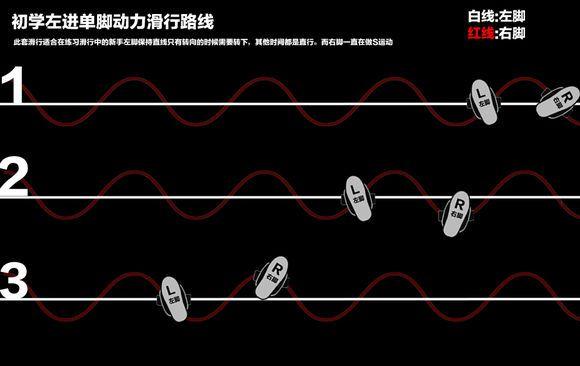 漂移板滑行路线姿势图解