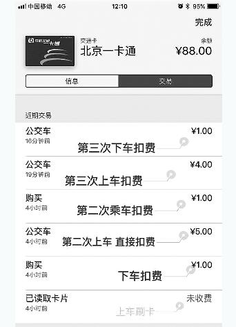 刷苹果手机乘公交扣款有点看不懂的照片 - 2