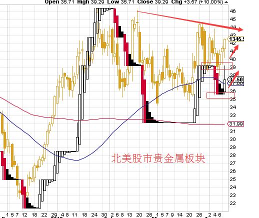 李兴淼:危机频发或将成就黄金原油上涨格局