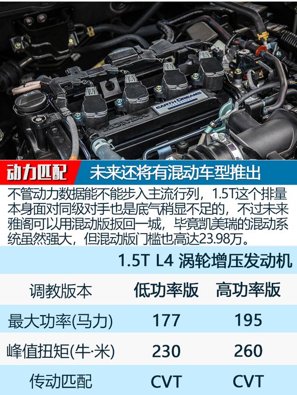 全系1.5T/造型运动 新一代雅阁售价将于4月16日公布 - yuhongbo555888 - yuhongbo555888的博客