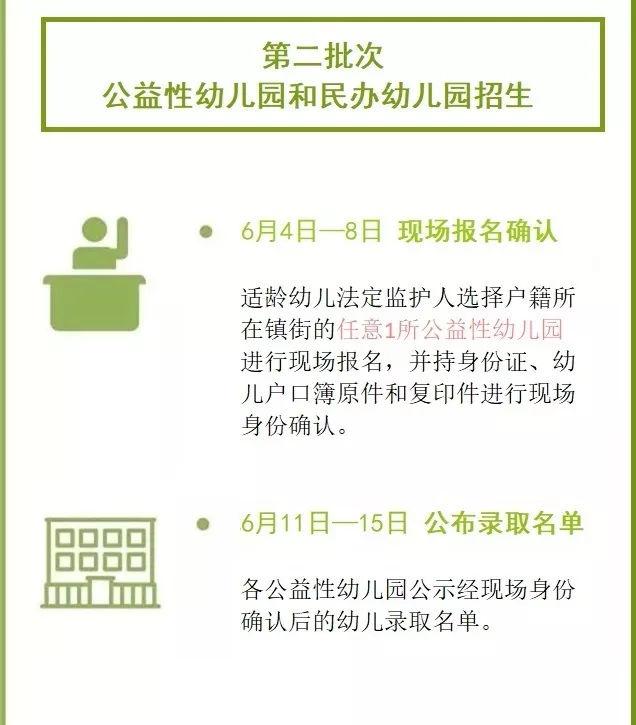 成都市双流区教育局2018年秋季幼儿园招生公告插图5