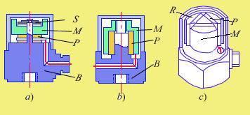 压电式加速度传感器的选择方法与应用技巧