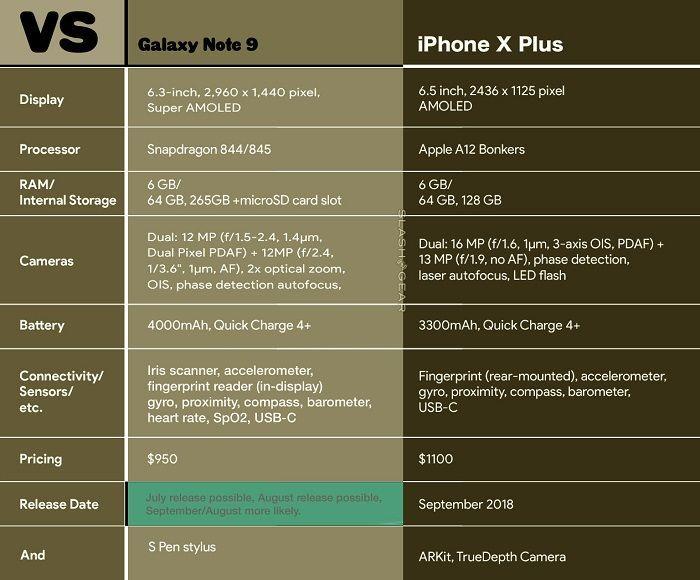 三星Galaxy Note 9更多细节曝光 可能提前数月发布的照片 - 2