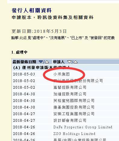 极速新欧:小米已正式提交IPO申请文件 2017年亏损438.89亿元