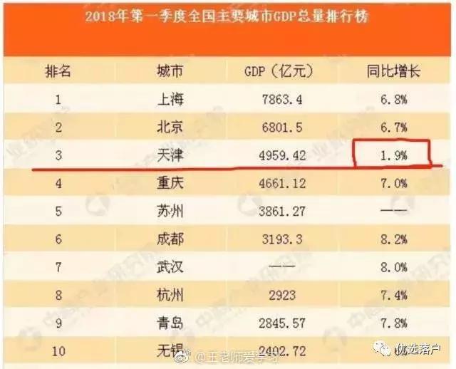 2019年重庆经济总量_四川、成都经济区、重庆 2009年成都经济区经济总量达到8373.2亿元 -...