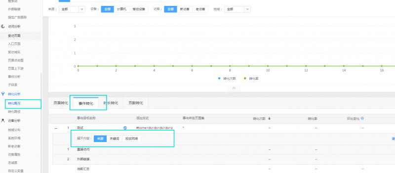百度统计工具主页数据指标解读 网站运营 第10张
