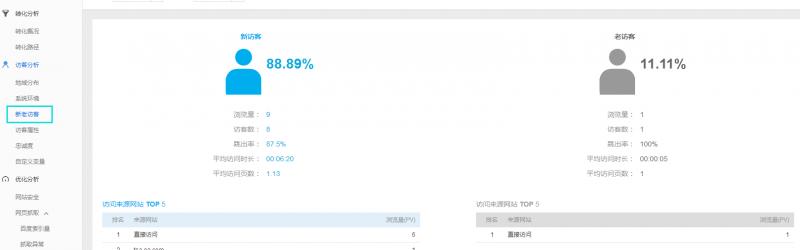 百度统计工具主页数据指标解读 网站运营 第4张