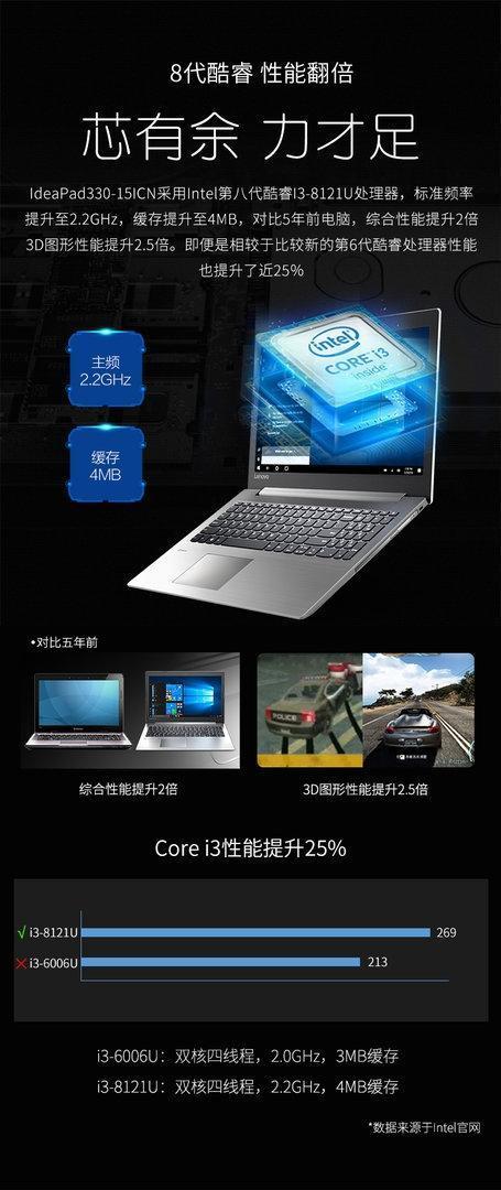 Intel首颗10nm处理器!i3-8121U性能分析:惊喜不大的照片 - 5