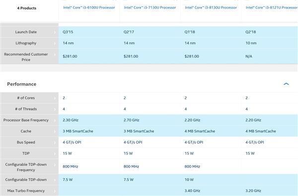 Intel首颗10nm处理器!i3-8121U性能分析:惊喜不大的照片 - 2