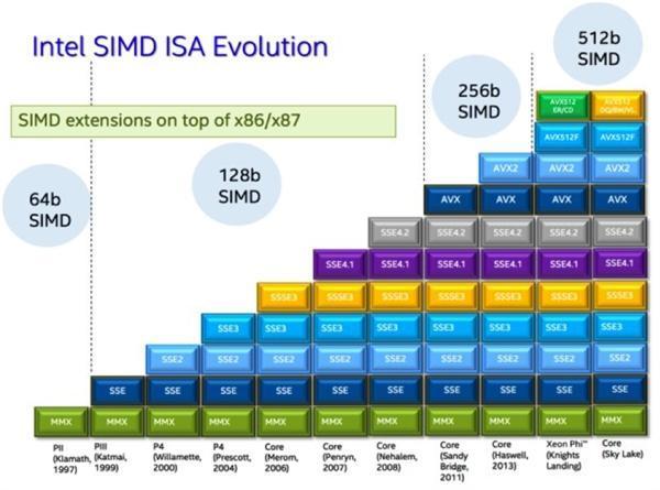 Intel首颗10nm处理器!i3-8121U性能分析:惊喜不大的照片 - 4