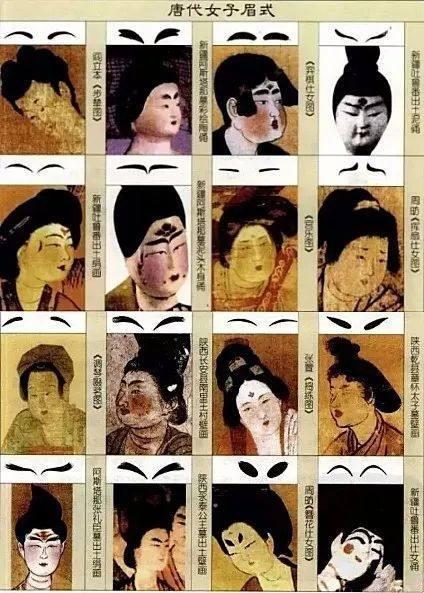 论唐朝女人的奇葩审美:剃眉毛,黑口红,烧伤妆