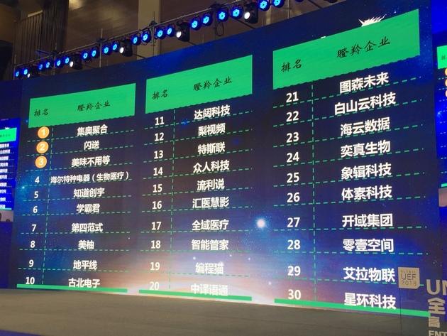 知道创宇入选《中国独角兽及瞪羚企业价值榜》 创新引领产业发展