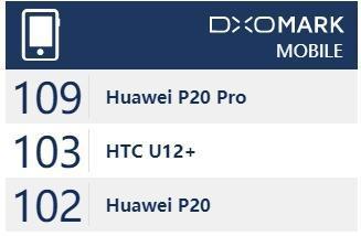 5888元!HTC U12+国行版发布:最强骁龙845双摄手机的照片 - 4