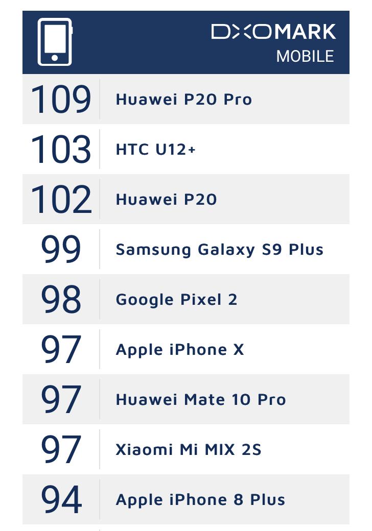 5888元:手机团队被谷歌收购后首款手机HTC U12+做了这些改变的照片 - 3