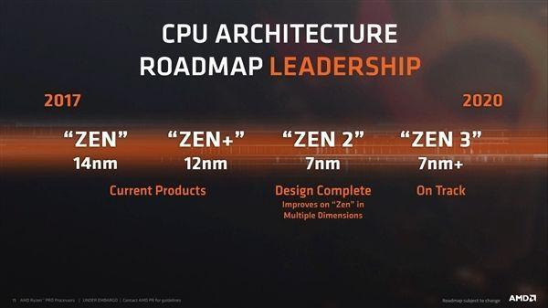 Intel变追赶者?AMD Zen 2被曝12核起步的照片 - 1