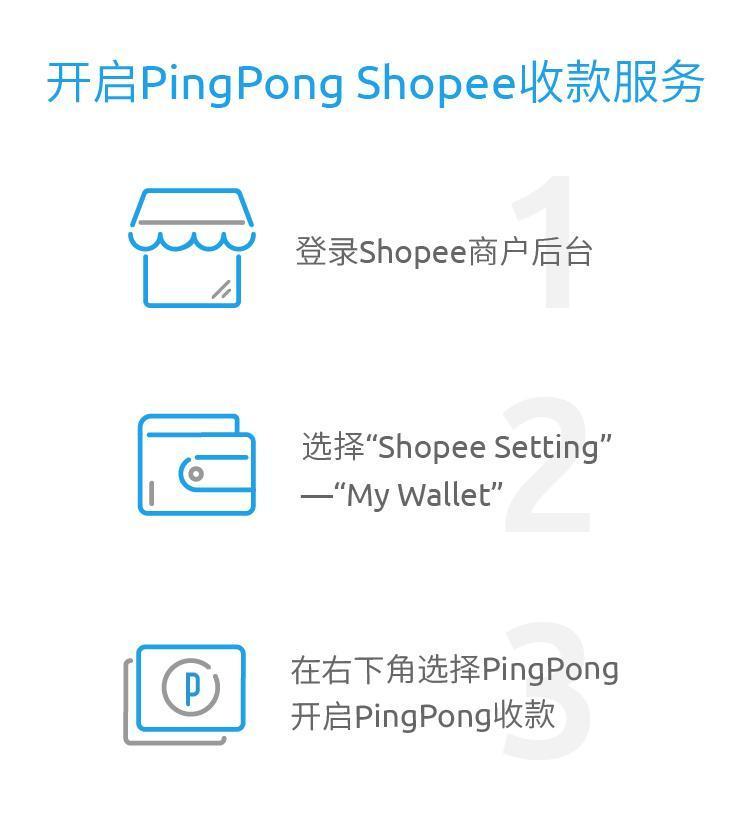 三步开启PingPong Shopee收款服务